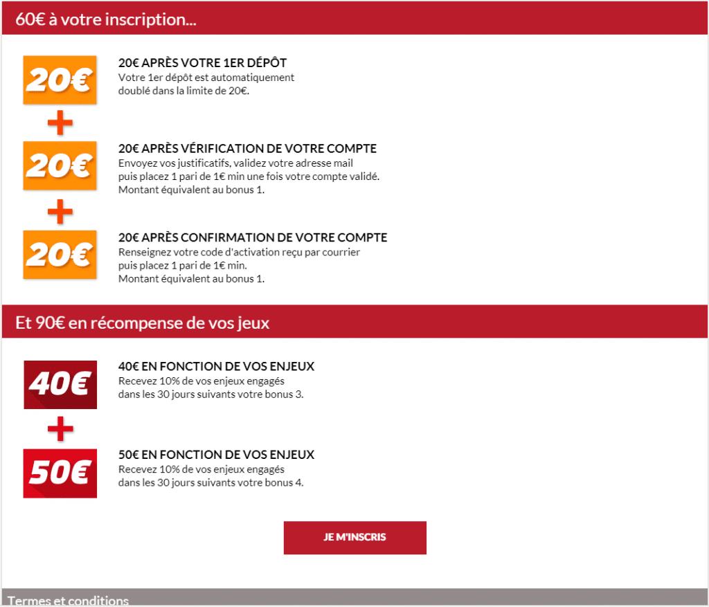 codes de promotion pour les sites de rencontres polémique de datation radiométrique